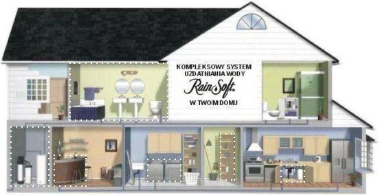 Kompleksowy system uzdatniania wody dla domu